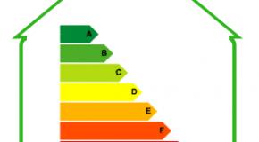 Bilan énergétique gratuit – Gare aux arnaques